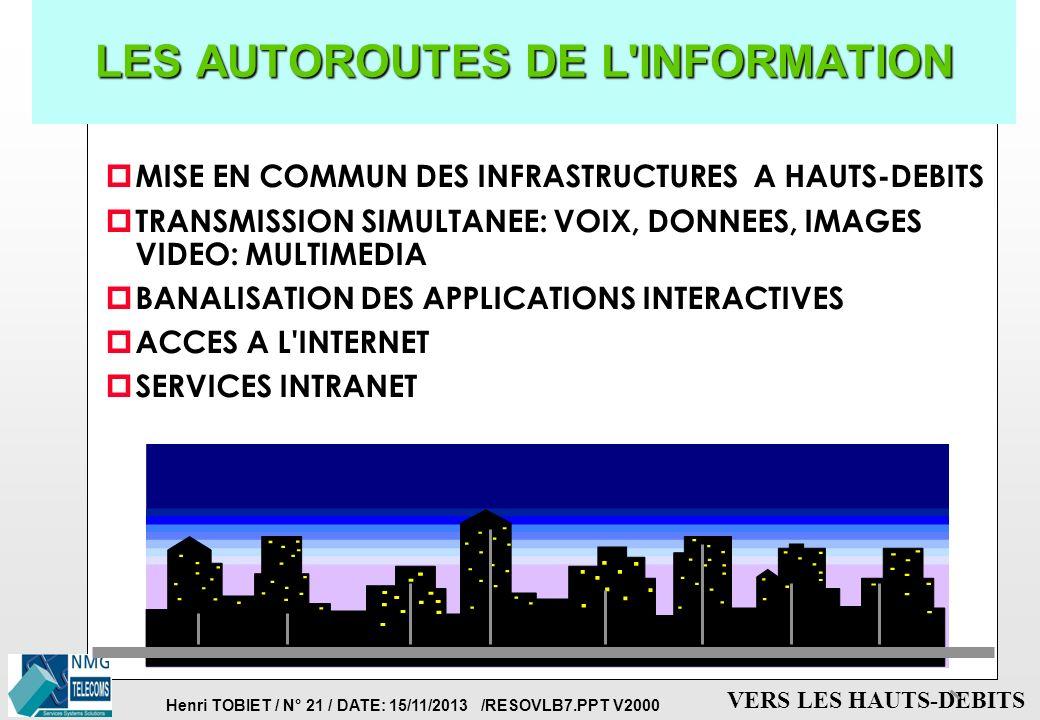 Henri TOBIET / N° 20 / DATE: 15/11/2013 /RESOVLB7.PPT V2000 VERS LES HAUTS-DEBITS ACCES ADSL sur le réseau téléphonique p ADSL permet de transformer l