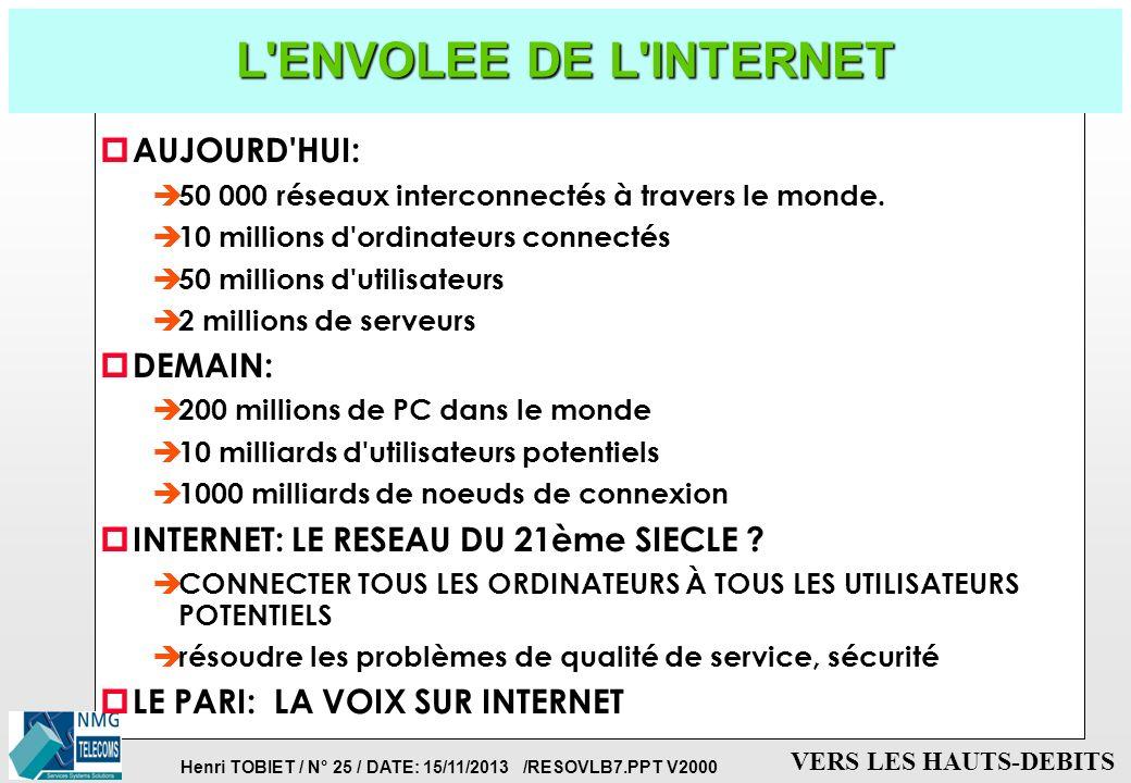 Henri TOBIET / N° 24 / DATE: 15/11/2013 /RESOVLB7.PPT V2000 VERS LES HAUTS-DEBITS LES SERVICES DE L'INTERNET p TRANSPORT D'INFORMATIONS MULTIMEDIA: è