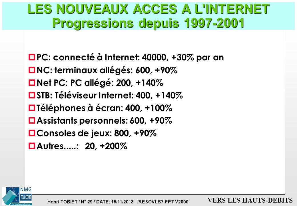 Henri TOBIET / N° 28 / DATE: 15/11/2013 /RESOVLB7.PPT V2000 VERS LES HAUTS-DEBITS LES NOUVEAUX ACCES A L'INTERNET: Autres moyens d'accès p Les accès à