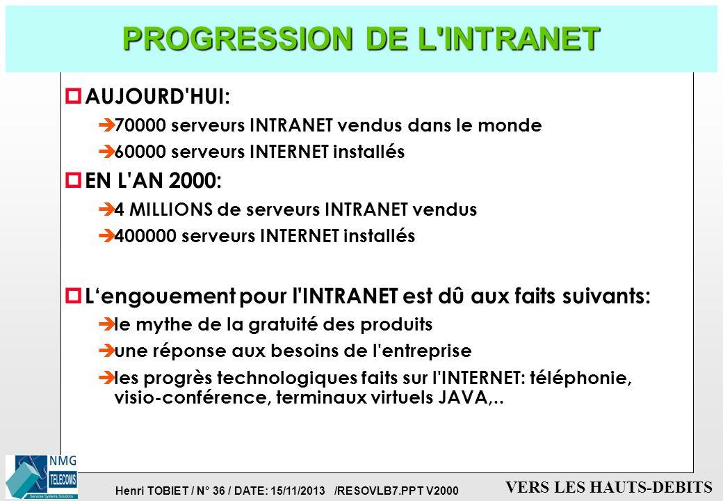 Henri TOBIET / N° 35 / DATE: 15/11/2013 /RESOVLB7.PPT V2000 VERS LES HAUTS-DEBITS Outils de création de sites INTERNET/INTRANET p FrontPage 98 de Micr