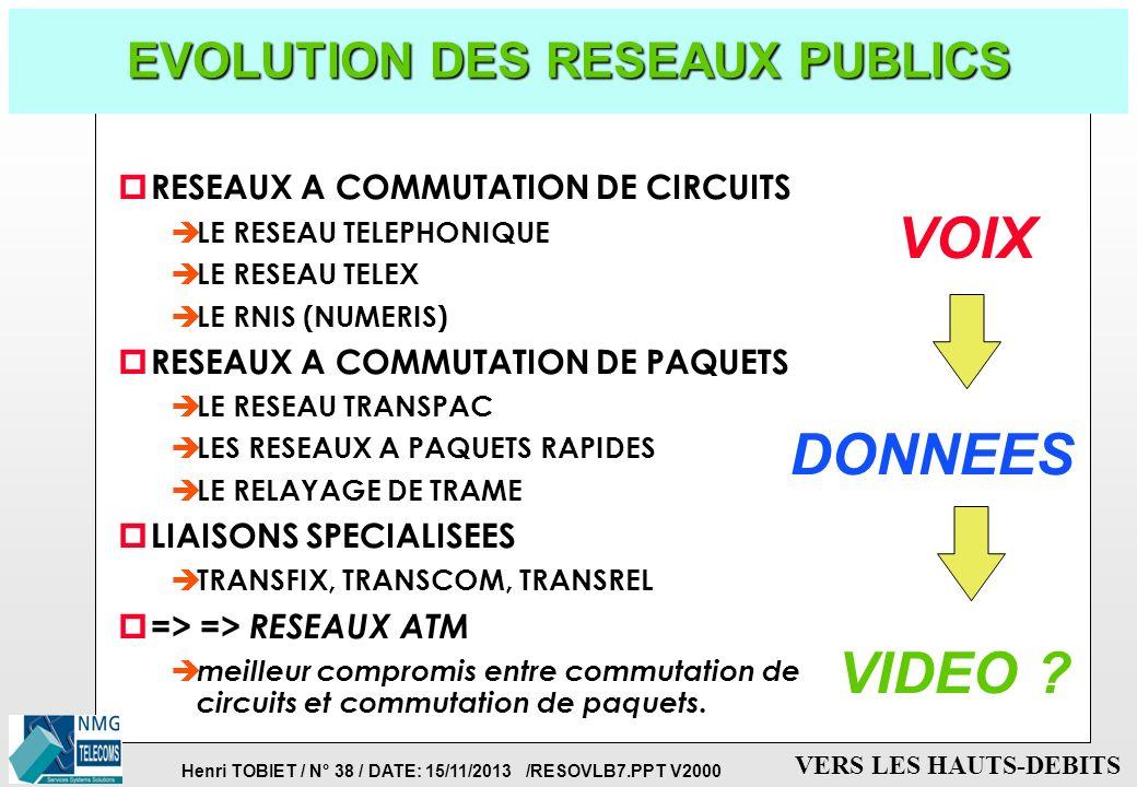 Henri TOBIET / N° 37 / DATE: 15/11/2013 /RESOVLB7.PPT V2000 VERS LES HAUTS-DEBITS EVOLUTION DES RESEAUX LOCAUX p LANS CLASSIQUES/réseaux sans connexio