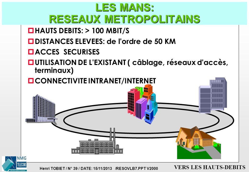 Henri TOBIET / N° 38 / DATE: 15/11/2013 /RESOVLB7.PPT V2000 VERS LES HAUTS-DEBITS EVOLUTION DES RESEAUX PUBLICS p RESEAUX A COMMUTATION DE CIRCUITS è