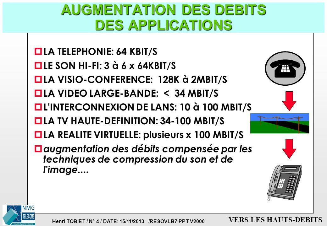 Henri TOBIET / N° 4 / DATE: 15/11/2013 /RESOVLB7.PPT V2000 VERS LES HAUTS-DEBITS AUGMENTATION DES DEBITS DES APPLICATIONS p LA TELEPHONIE: 64 KBIT/S p LE SON HI-FI: 3 à 6 x 64KBIT/S p LA VISIO-CONFERENCE: 128K à 2MBIT/S p LA VIDEO LARGE-BANDE: < 34 MBIT/S p L INTERCONNEXION DE LANS: 10 à 100 MBIT/S p LA TV HAUTE-DEFINITION: 34-100 MBIT/S p LA REALITE VIRTUELLE: plusieurs x 100 MBIT/S p augmentation des débits compensée par les techniques de compression du son et de l image....