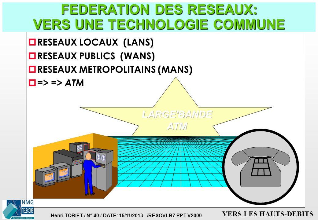 Henri TOBIET / N° 39 / DATE: 15/11/2013 /RESOVLB7.PPT V2000 VERS LES HAUTS-DEBITS LES MANS: RESEAUX METROPOLITAINS p HAUTS DEBITS: > 100 MBIT/S p DIST