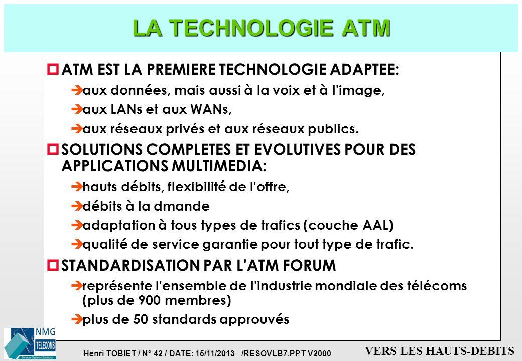 Henri TOBIET / N° 41 / DATE: 15/11/2013 /RESOVLB7.PPT V2000 VERS LES HAUTS-DEBITS LES RESEAUX A LARGE-BANDE: DEFINITIONS p TRANSMISSION DE L'IMAGE ANI