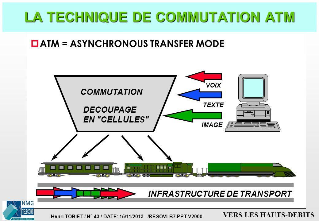 Henri TOBIET / N° 42 / DATE: 15/11/2013 /RESOVLB7.PPT V2000 VERS LES HAUTS-DEBITS LA TECHNOLOGIE ATM p ATM EST LA PREMIERE TECHNOLOGIE ADAPTEE: è aux