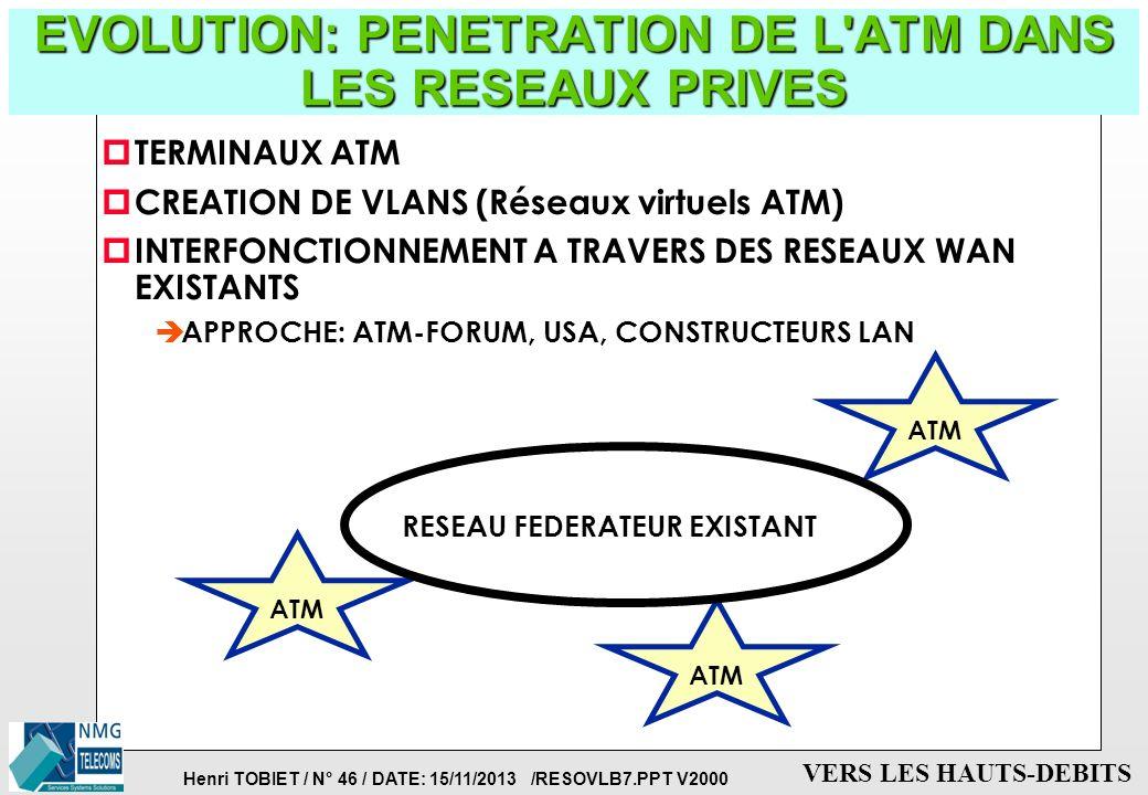 Henri TOBIET / N° 45 / DATE: 15/11/2013 /RESOVLB7.PPT V2000 VERS LES HAUTS-DEBITS EVOLUTION: VERS UN RESEAU D'INTERCONNEXION ATM p RESEAU D'INTERCONNE