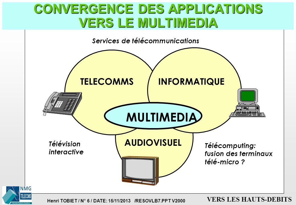 Henri TOBIET / N° 26 / DATE: 15/11/2013 /RESOVLB7.PPT V2000 VERS LES HAUTS-DEBITS LE COUT DE L INTERNET (fin 97) p COUT MATERIEL: è un ordinateur (confortable) et un modem (si possible rapide) è coût du modem à 28,8kb/s: < 800 FR p COUT DE L ABONNEMENT A UN FOURNISSEUR D ACCES A L INTERNET: è fournisseurs régionaux comme: FR-NET, NUCLEUS, RMC-NET è abonnement < 150FR par mois ( < 80FR à PARIS....) è offre FRANCE TELECOM: WANADOO è cablo-opérateurs: supplément à l abonnement au câble p COUT DE LA COMMUNICATION: è c et le coût d une communication locale vers le fournisseur è 10 à 15F/heure max.