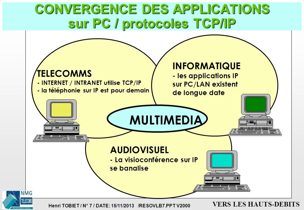 Henri TOBIET / N° 7 / DATE: 15/11/2013 /RESOVLB7.PPT V2000 VERS LES HAUTS-DEBITS CONVERGENCE DES APPLICATIONS sur PC / protocoles TCP/IP TELECOMMS - INTERNET / INTRANET utilise TCP/IP - la téléphonie sur IP est pour demain INFORMATIQUE - les applications IP sur PC/LAN existent de longue date AUDIOVISUEL - La visioconférence sur IP se banalise MULTIMEDIA