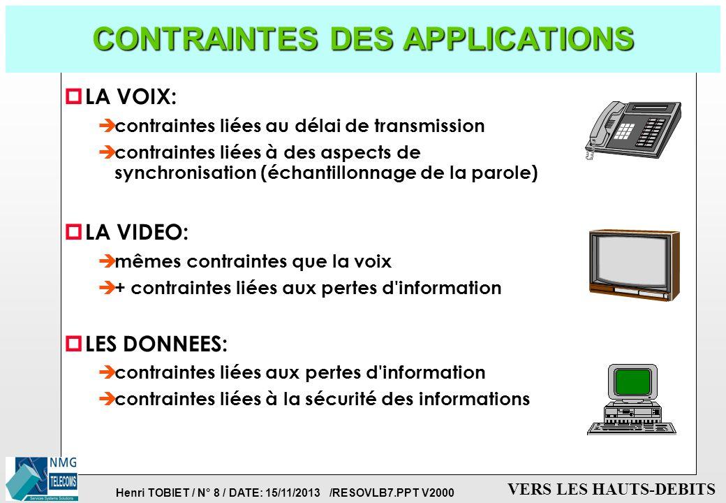 Henri TOBIET / N° 8 / DATE: 15/11/2013 /RESOVLB7.PPT V2000 VERS LES HAUTS-DEBITS CONTRAINTES DES APPLICATIONS p LA VOIX: è contraintes liées au délai de transmission è contraintes liées à des aspects de synchronisation (échantillonnage de la parole) p LA VIDEO: è mêmes contraintes que la voix è + contraintes liées aux pertes d information p LES DONNEES: è contraintes liées aux pertes d information è contraintes liées à la sécurité des informations