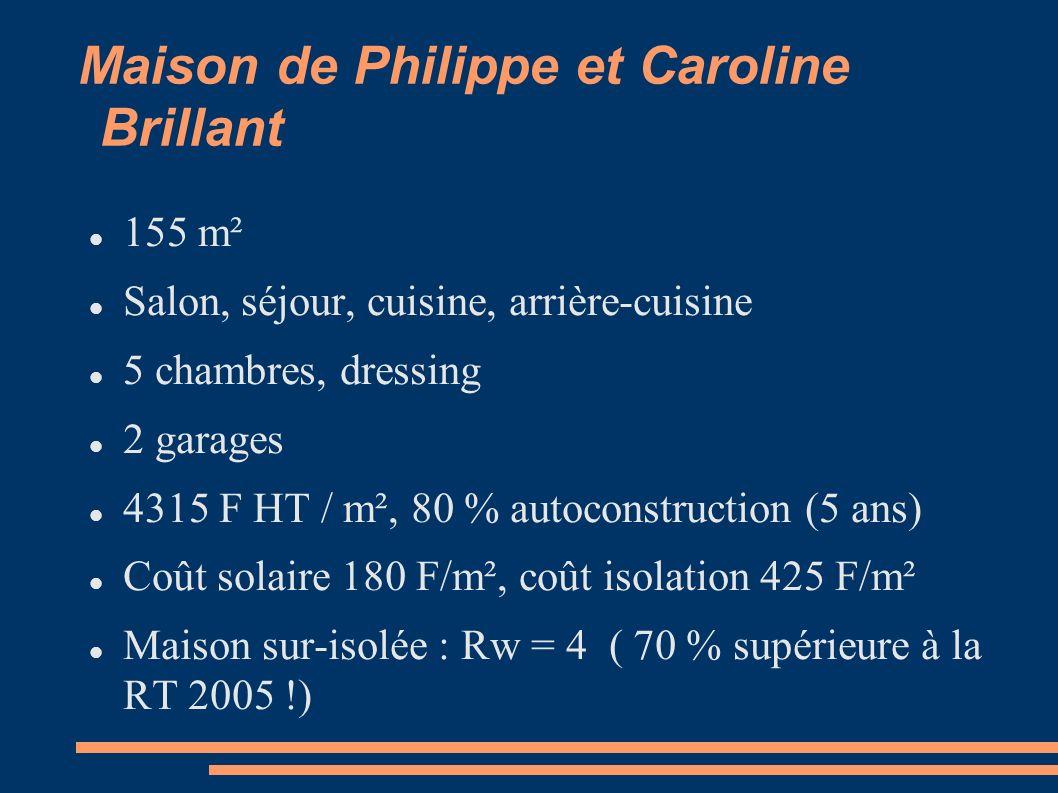 Maison de Philippe et Caroline Brillant 155 m² Salon, séjour, cuisine, arrière-cuisine 5 chambres, dressing 2 garages 4315 F HT / m², 80 % autoconstru
