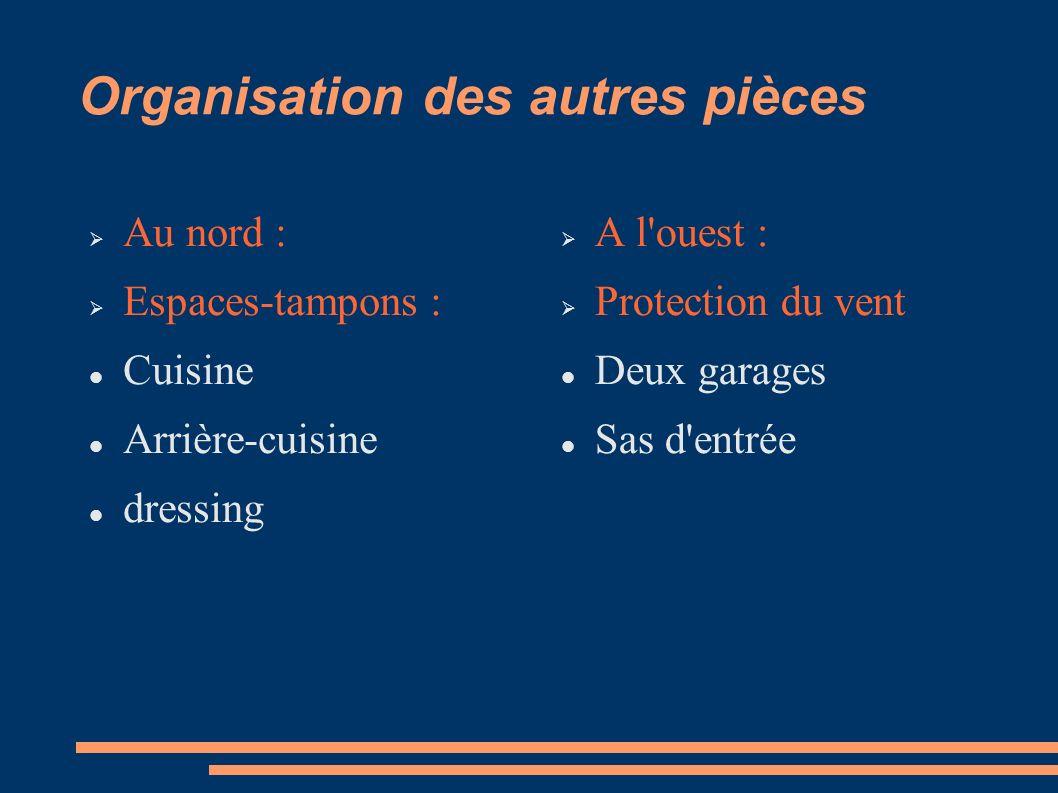 Organisation des autres pièces Au nord : Espaces-tampons : Cuisine Arrière-cuisine dressing A l'ouest : Protection du vent Deux garages Sas d'entrée