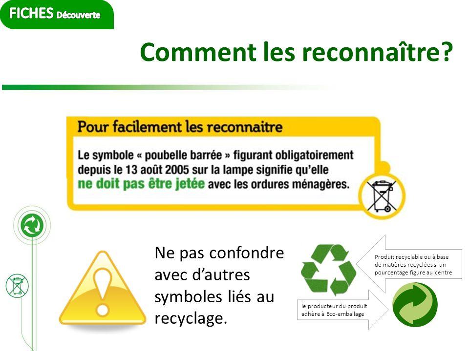 Comment les reconnaître? Ne pas confondre avec dautres symboles liés au recyclage. Produit recyclable ou à base de matières recyclées si un pourcentag
