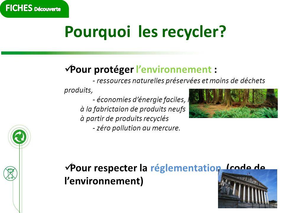 Pourquoi les recycler? Pour protéger lenvironnement : - ressources naturelles préservées et moins de déchets produits, - économies dénergie faciles, l