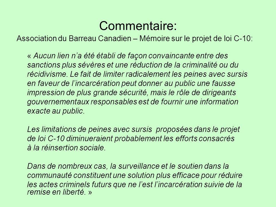 Commentaire: Association du Barreau Canadien – Mémoire sur le projet de loi C-10: « Aucun lien na été établi de façon convaincante entre des sanctions plus sévères et une réduction de la criminalité ou du récidivisme.