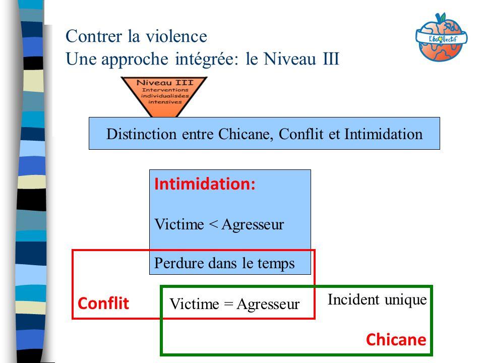 Contrer la violence Une approche intégrée: le Niveau III Distinction entre Chicane, Conflit et Intimidation Intimidation: Victime < Agresseur Perdure
