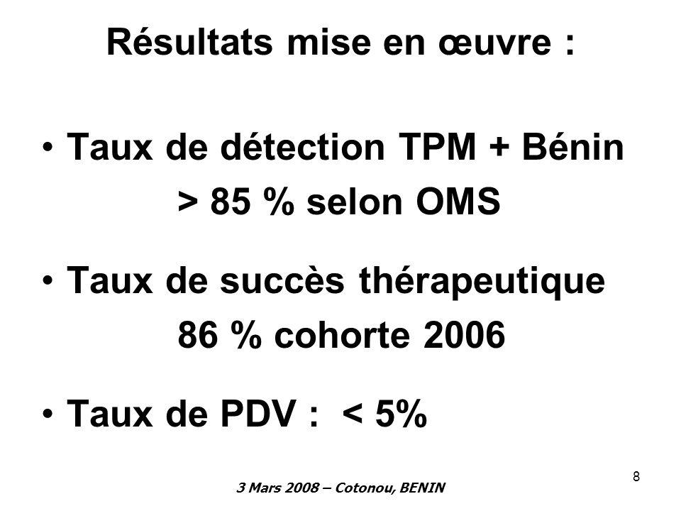 3 Mars 2008 – Cotonou, BENIN 8 Résultats mise en œuvre : Taux de détection TPM + Bénin > 85 % selon OMS Taux de succès thérapeutique 86 % cohorte 2006