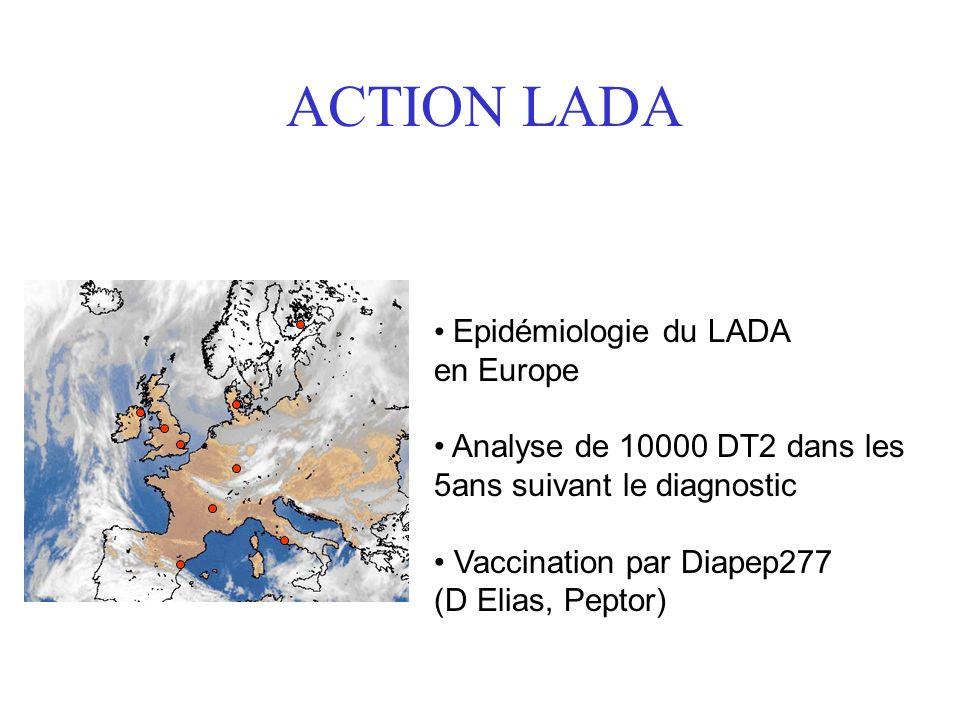 ACTION LADA Epidémiologie du LADA en Europe Analyse de 10000 DT2 dans les 5ans suivant le diagnostic Vaccination par Diapep277 (D Elias, Peptor)