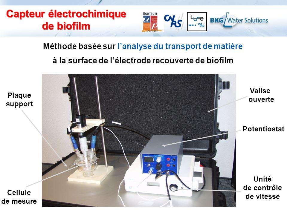 Potentiostat Cellule de mesure Plaque support Unité de contrôle de vitesse Valise ouverte Capteur électrochimique de biofilm Méthode basée sur lanalys