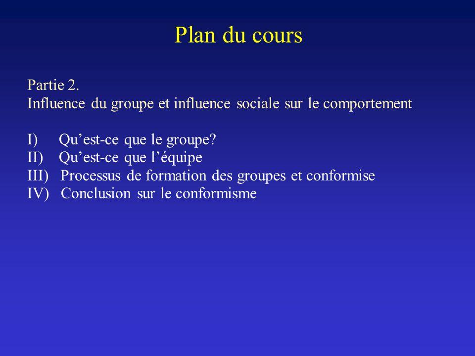 Plan du cours Partie 2. Influence du groupe et influence sociale sur le comportement I)Quest-ce que le groupe? II)Quest-ce que léquipe III) Processus