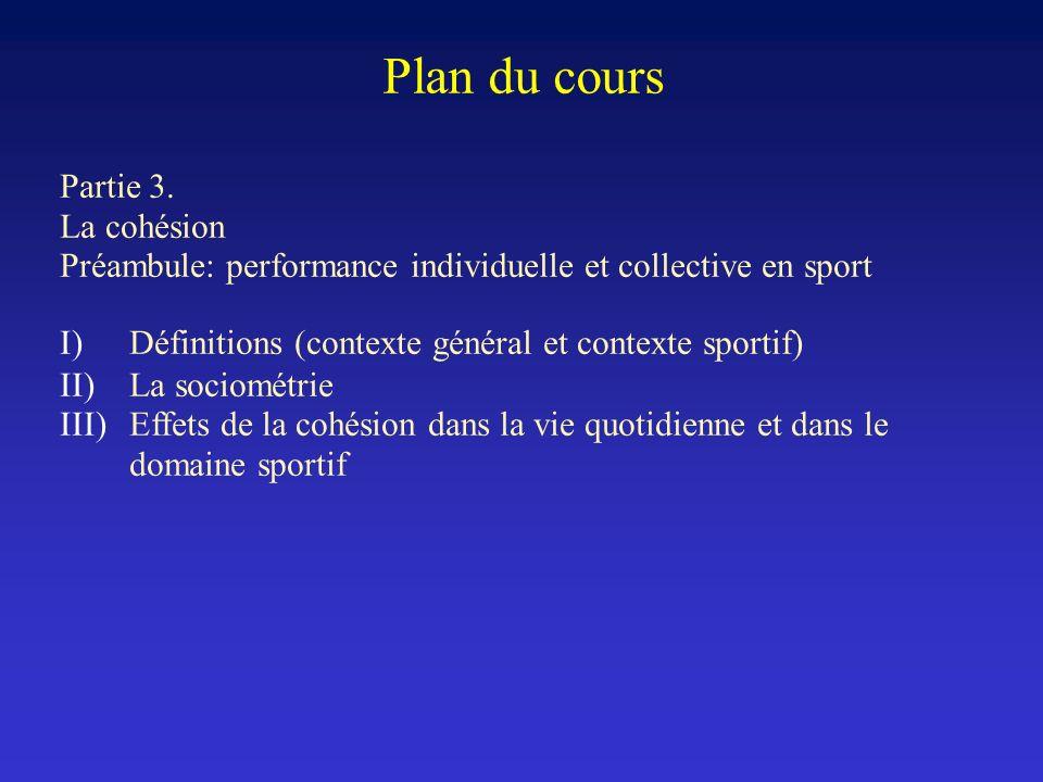 Plan du cours Partie 3. La cohésion Préambule: performance individuelle et collective en sport I)Définitions (contexte général et contexte sportif) II