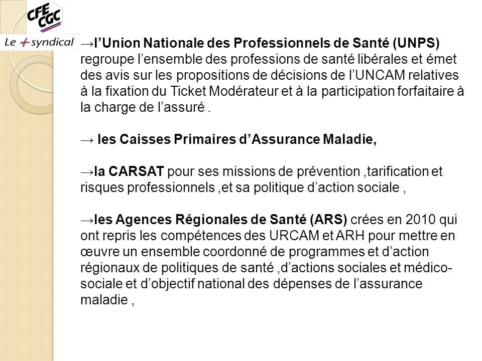 lUnion Nationale des Professionnels de Santé (UNPS) regroupe lensemble des professions de santé libérales et émet des avis sur les propositions de déc