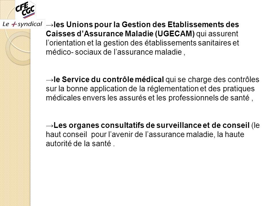 les Unions pour la Gestion des Etablissements des Caisses dAssurance Maladie (UGECAM) qui assurent lorientation et la gestion des établissements sanit