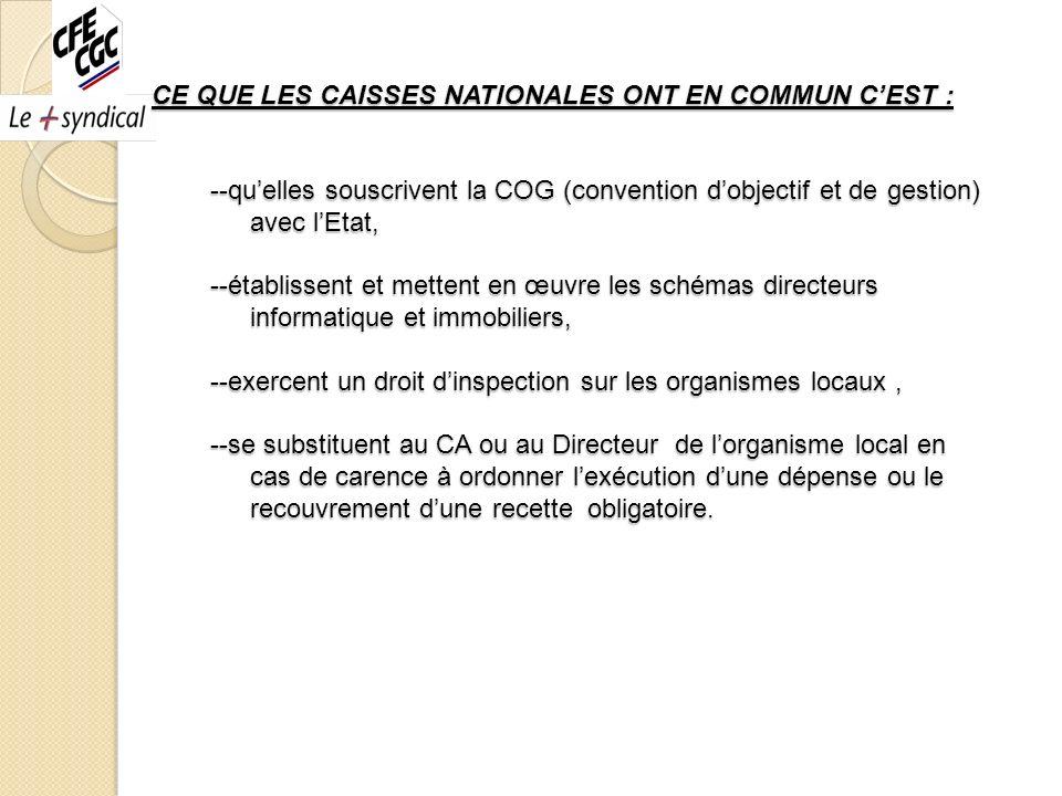 CE QUE LES CAISSES NATIONALES ONT EN COMMUN CEST : --quelles souscrivent la COG (convention dobjectif et de gestion) avec lEtat, --établissent et mett
