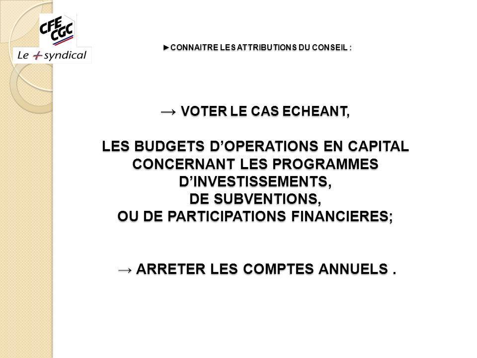 CONNAITRE LES ATTRIBUTIONS DU CONSEIL : VOTER LE CAS ECHEANT, LES BUDGETS DOPERATIONS EN CAPITAL CONCERNANT LES PROGRAMMES DINVESTISSEMENTS, DE SUBVEN