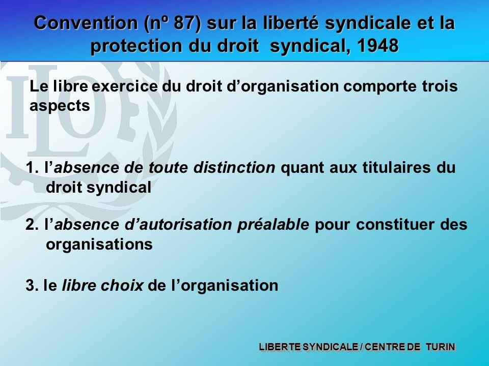 LIBERTE SYNDICALE / CENTRE DE TURIN Convention (nº 87) sur la liberté syndicale et la protection du droit syndical, 1948 Le libre exercice du droit do