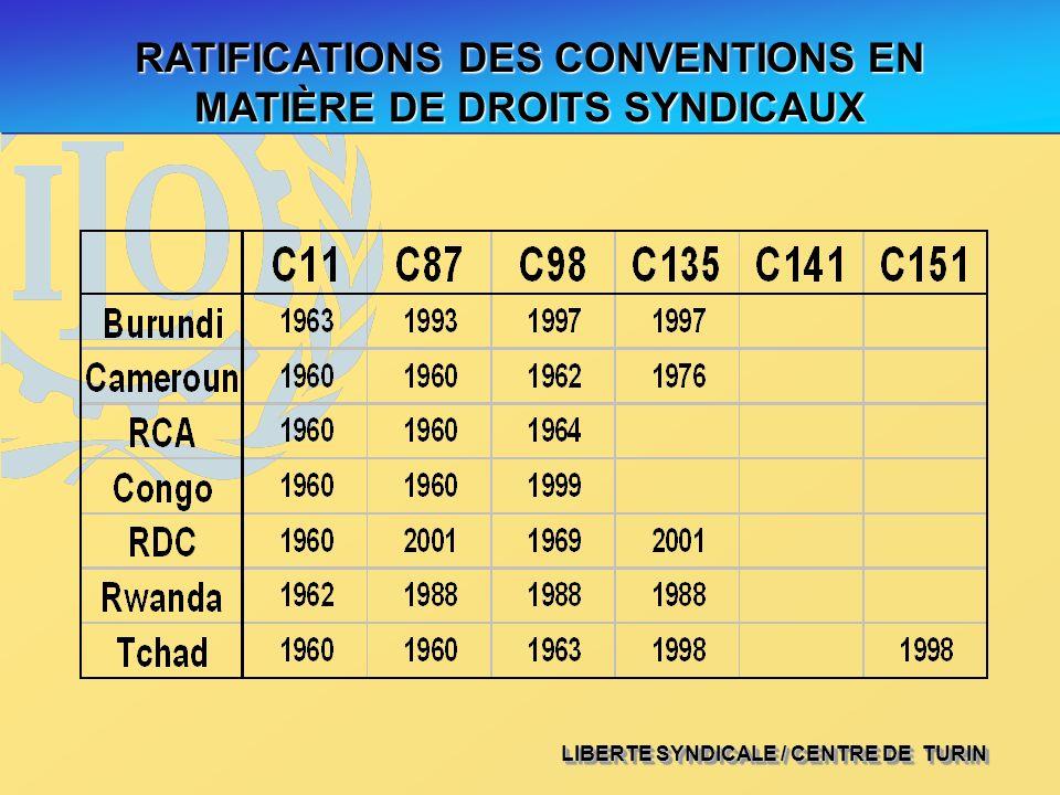 LIBERTE SYNDICALE / CENTRE DE TURIN RATIFICATIONS DES CONVENTIONS EN MATIÈRE DE DROITS SYNDICAUX