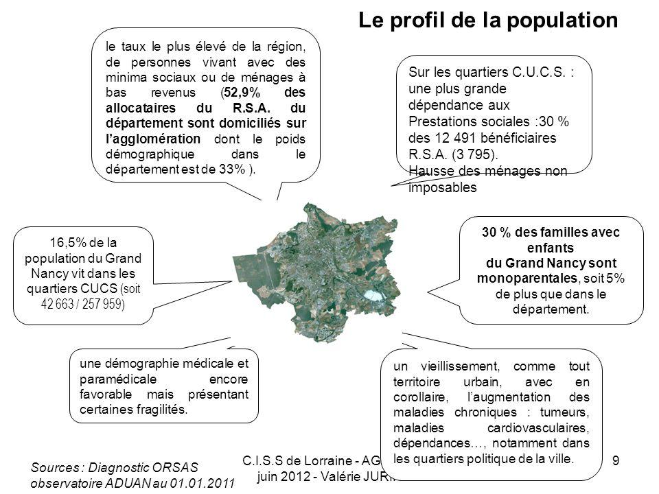 C.I.S.S de Lorraine - AG du 29 juin 2012 - Valérie JURIN 10 LEXISTANT : volet santé du contrat urbain de cohésion sociale