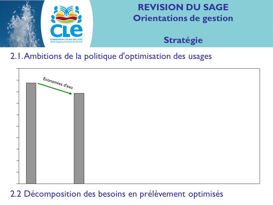 REVISION DU SAGE Orientations de gestion Stratégie 2.1.