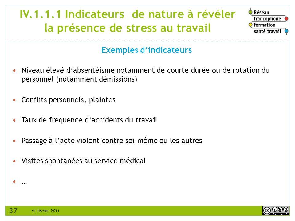v1 février 2011 IV.1.1.1 Indicateurs de nature à révéler la présence de stress au travail Niveau élevé dabsentéisme notamment de courte durée ou de ro