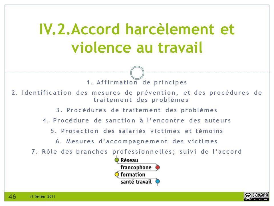 v1 février 2011 1. Affirmation de principes 2. Identification des mesures de prévention, et des procédures de traitement des problèmes 3. Procédures d