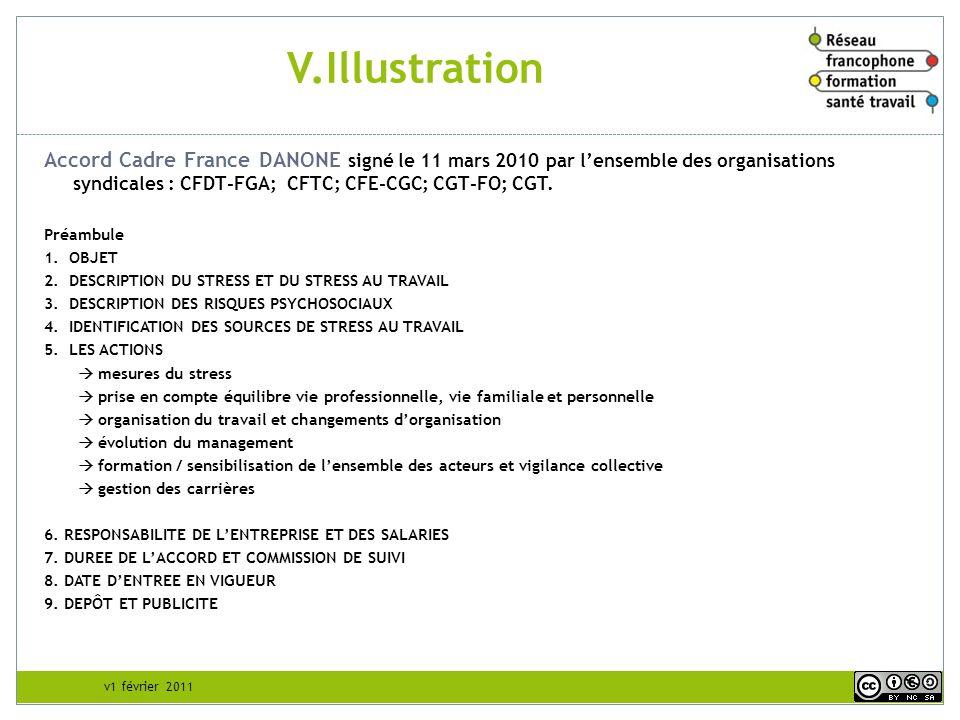v1 février 2011 Accord Cadre France DANONE signé le 11 mars 2010 par lensemble des organisations syndicales : CFDT-FGA; CFTC; CFE-CGC; CGT-FO; CGT. Pr