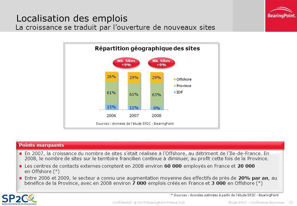 Confidentiel. © 2009 BearingPoint France SAS Étude SP2C - Conférence de presse 9 Formation Bien que la population soit de plus en plus diplômée, le te