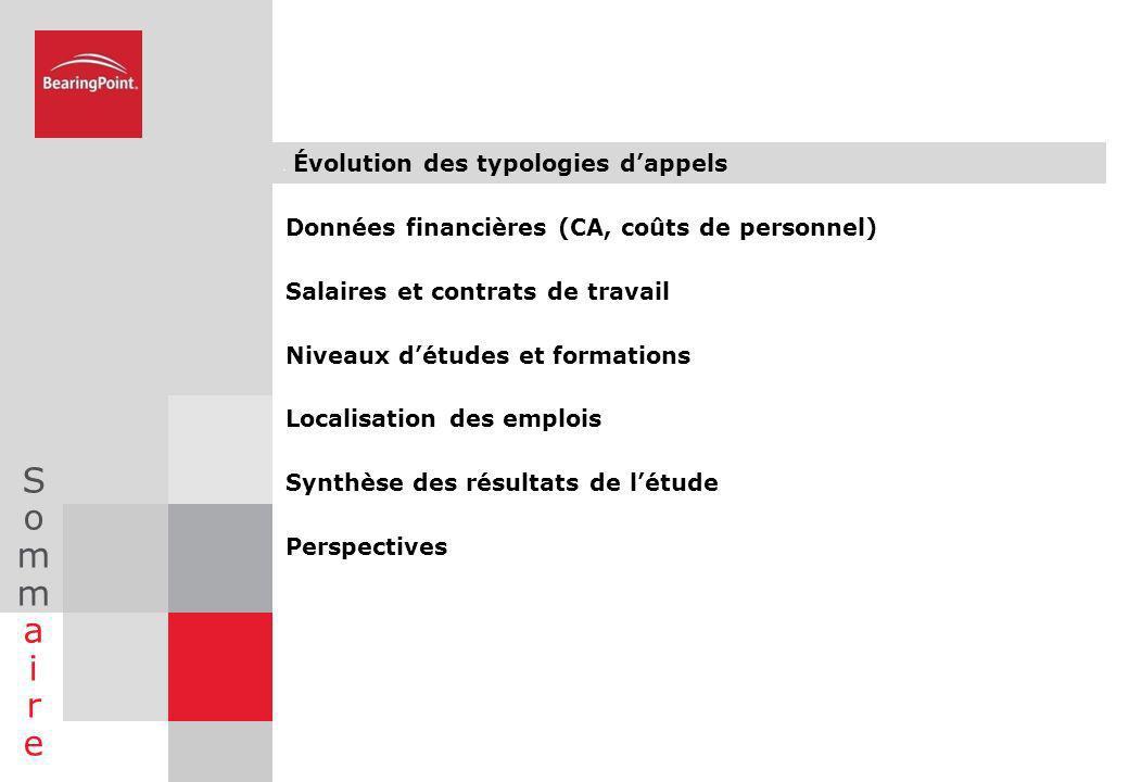 Confidentiel. © 2009 BearingPoint France SAS Étude SP2C - Conférence de presse 1 Létude BearingPoint-SP2C (Syndicat Professionnel des Centres de Conta
