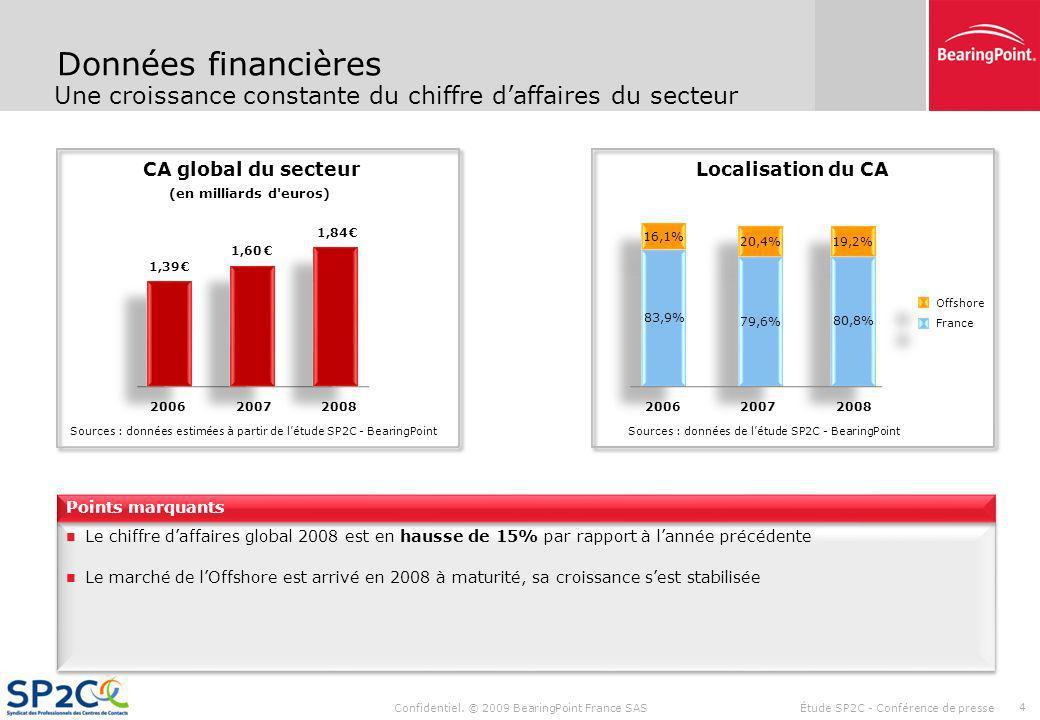 Confidentiel. © 2009 BearingPoint France SAS Étude SP2C - Conférence de presse 3 Evolution des typologies dappels Le secteur évolue vers des activités