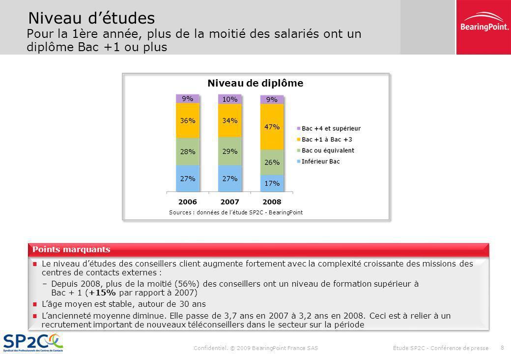 Confidentiel. © 2009 BearingPoint France SAS Étude SP2C - Conférence de presse 7 Contrats de travail Des contrats très majoritairement en CDI et à tem