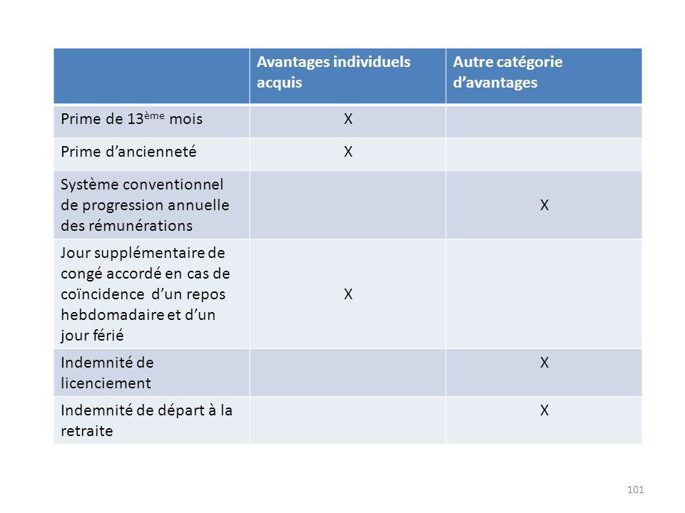 101 Avantages individuels acquis Autre catégorie davantages Prime de 13 ème moisX Prime danciennetéX Système conventionnel de progression annuelle des