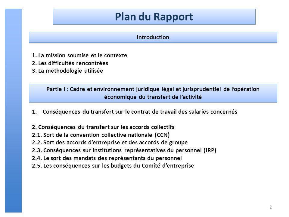 Plan du Rapport 1.Conséquences du transfert sur le contrat de travail des salariés concernés 2. Conséquences du transfert sur les accords collectifs 2