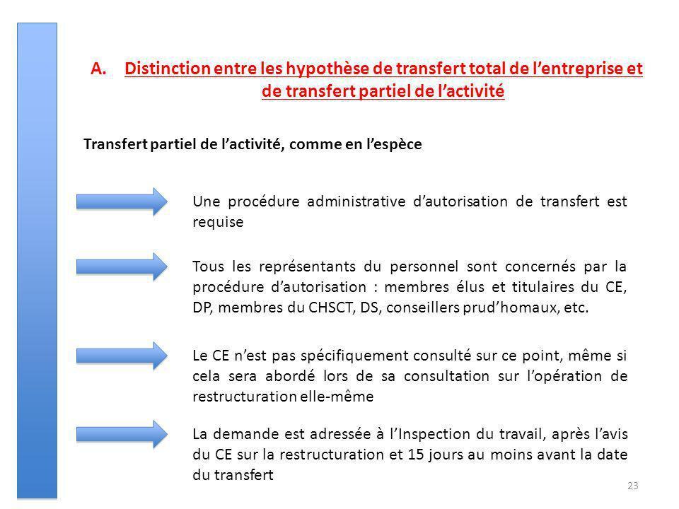 23 A.Distinction entre les hypothèse de transfert total de lentreprise et de transfert partiel de lactivité Transfert partiel de lactivité, comme en l
