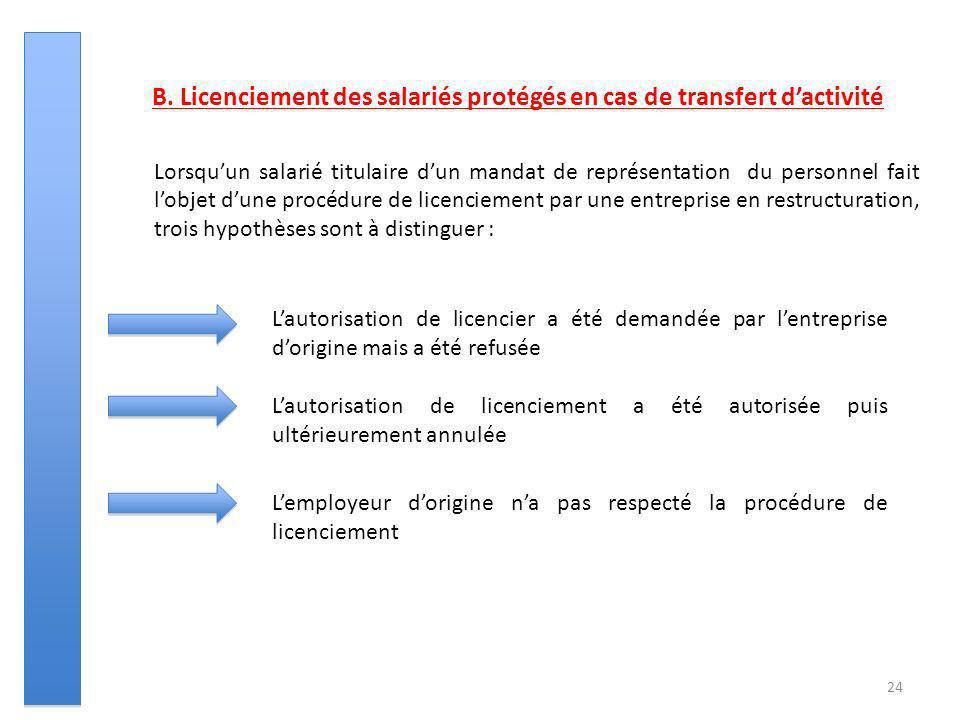 24 B. Licenciement des salariés protégés en cas de transfert dactivité Lorsquun salarié titulaire dun mandat de représentation du personnel fait lobje