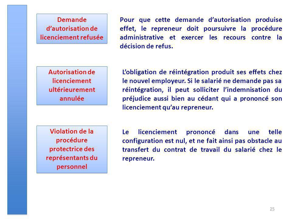 25 Demande dautorisation de licenciement refusée Pour que cette demande dautorisation produise effet, le repreneur doit poursuivre la procédure admini