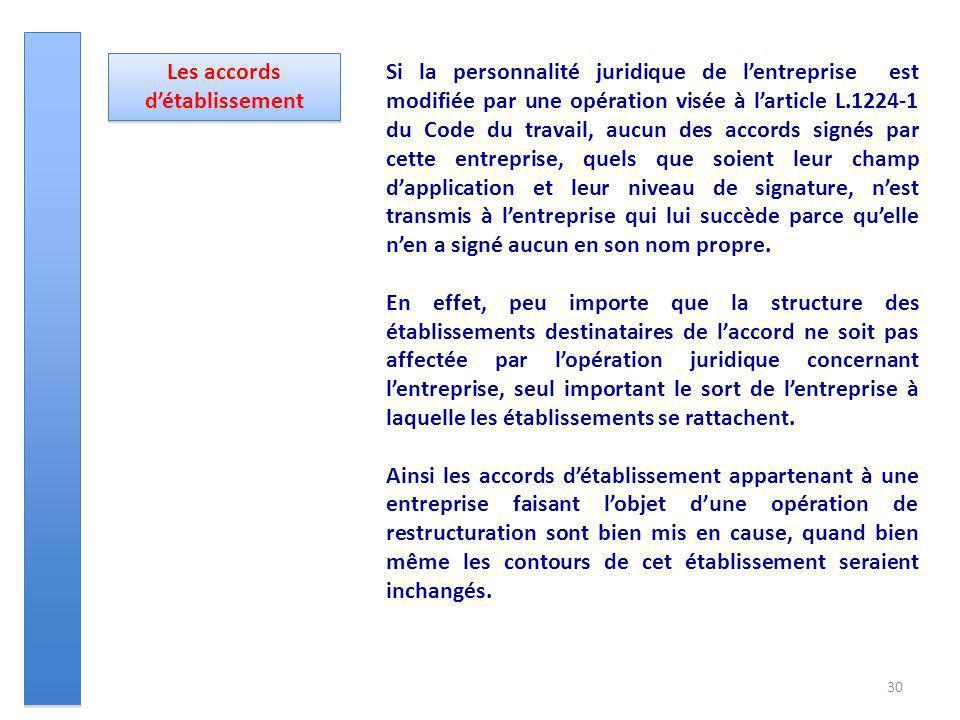 30 Les accords détablissement Si la personnalité juridique de lentreprise est modifiée par une opération visée à larticle L.1224-1 du Code du travail,