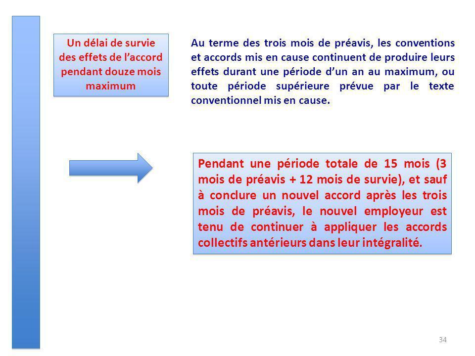 34 Un délai de survie des effets de laccord pendant douze mois maximum Au terme des trois mois de préavis, les conventions et accords mis en cause con