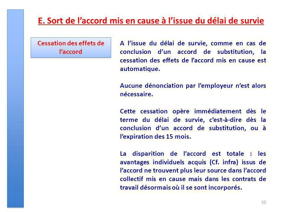50 E. Sort de laccord mis en cause à lissue du délai de survie A lissue du délai de survie, comme en cas de conclusion dun accord de substitution, la