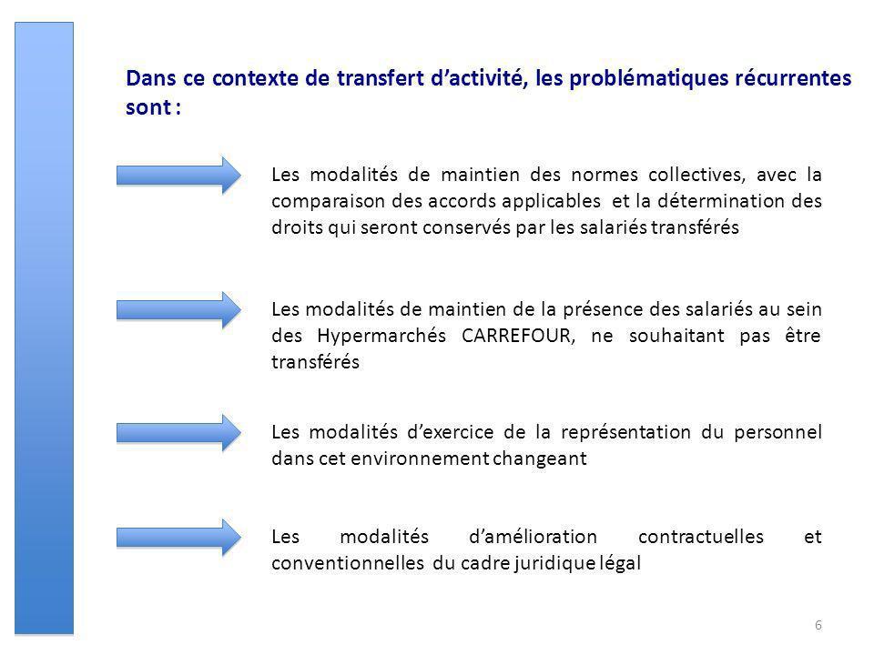 Dans ce contexte de transfert dactivité, les problématiques récurrentes sont : 6 Les modalités de maintien des normes collectives, avec la comparaison