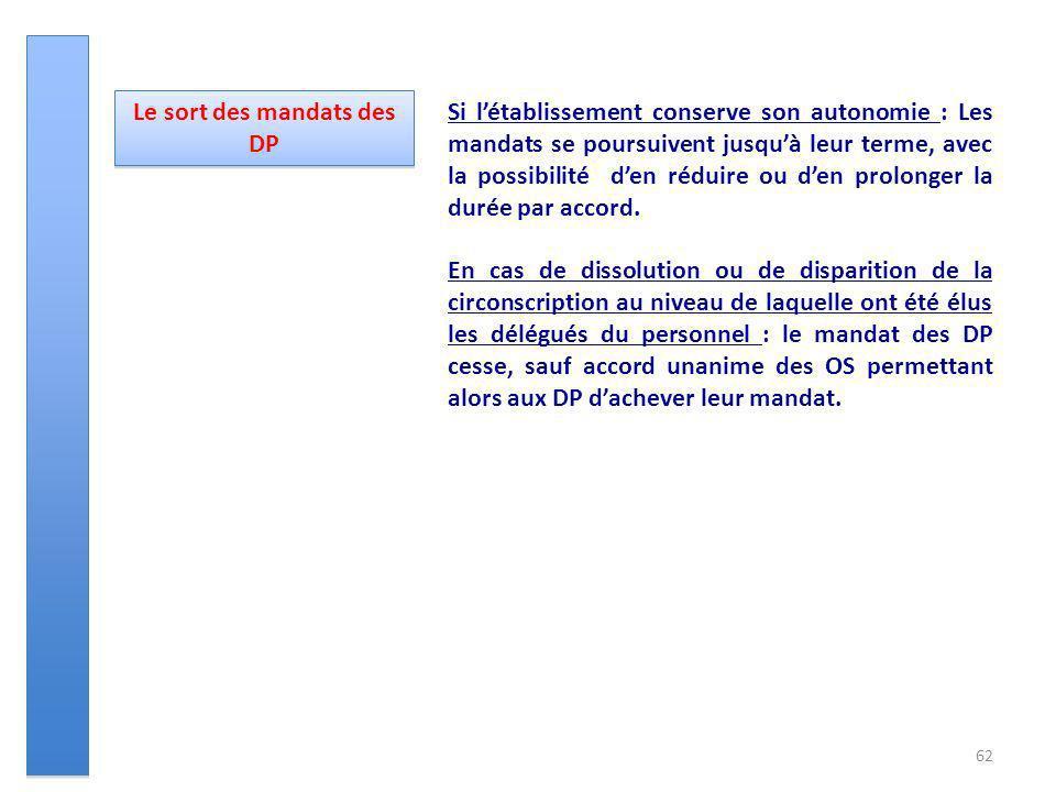 62 Le sort des mandats des DP Si létablissement conserve son autonomie : Les mandats se poursuivent jusquà leur terme, avec la possibilité den réduire